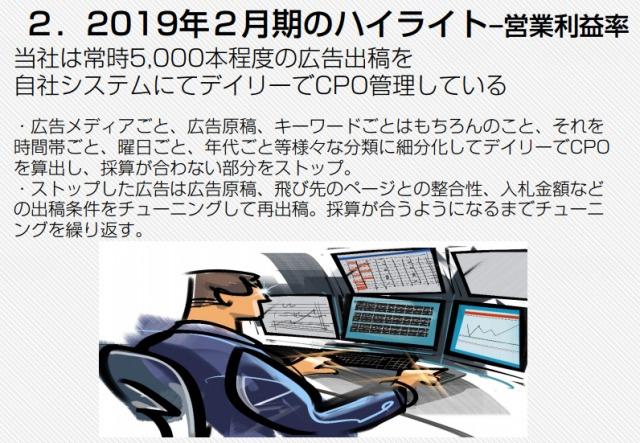 マーケター プログラミング